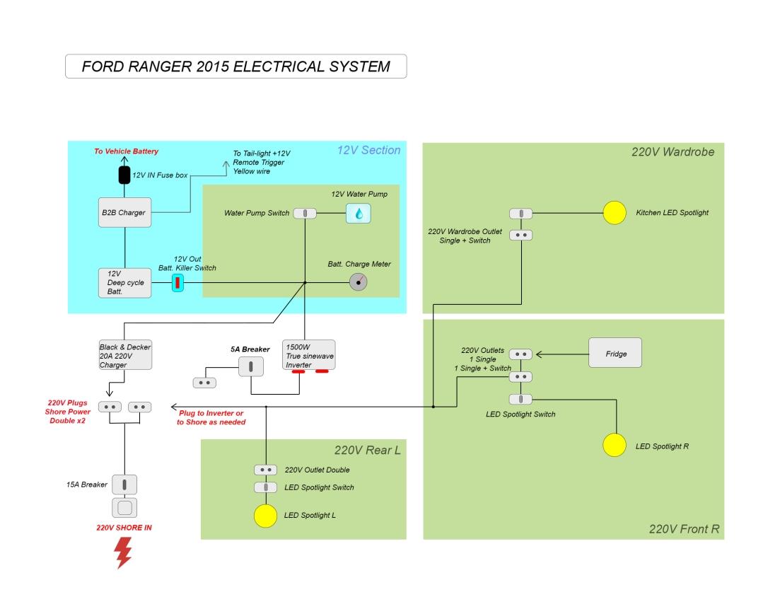 * Electrics